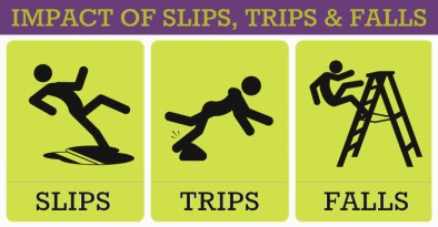 Impact_of_Slips_Trips__Falls_Featured_Image.jpg